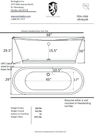 standard bathtub size photo 1 of 9 bath tub this freestanding dimensions sizes inches standard bathtub size