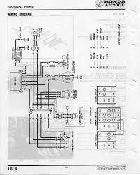 wiring diagram honda generator wiring image wiring honda cdi wiring diagram jodebal com on wiring diagram honda generator