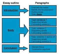 uga application essay uga application essay buy resume paper uga uga application essayuga requirements for admission prepscholar chypoxy uga application essays