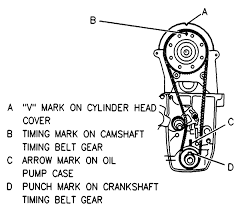 diagram the timing and camshaft marks for a 93 geo metro
