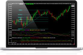 Sierra Chart Brokers Sierra Chart Demo Amp Futures Amp Futures
