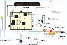 dometic ac wiring diagram kanvamath org dometic rv fridge wiring diagram at Dometic Refrigerator Wiring Diagram