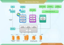 Web Service Workflow Free Web Service Workflow Templates