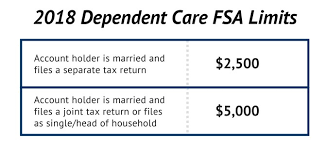 How A Dependent Care Flexible Spending Account Can Help Your Family