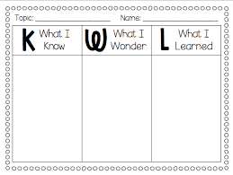 Kwl Chart Best KWL Chart Creating A Class KWL Chart That Will Start On The First