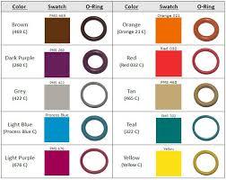 O Ring Colour Chart Captain O Ring Llc O Rings Captain O Ring Custom Rubber