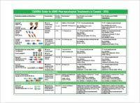 Caddra Adhd Medication Chart Medication Chart