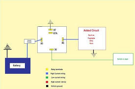 Headlights To Fog Light Relay Wiring Diagram 5 Prong Relay Wiring Diagram