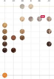Wella Innosense Color Chart