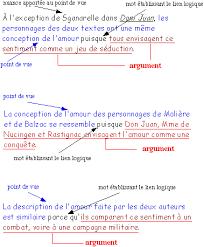 Dissertation de francais plan