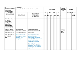 Operation Plan Outline Annual Operational Plan Template