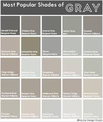 most popular gray paint colors20 best cabinet colors images on Pinterest  Cabinet colors