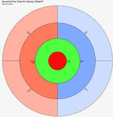 Descendant Fan Chart D3 Ancestral Descendant Charts Gramps