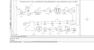 Производство быстротвердеющего портландцемента сухим способом  Курсовая работа по дисциплине Вяжущие вещества На тему Производство быстротвердеющего портландцемента по сухому способу