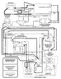 generator wiring diagram and electrical schematics solidfonts generator schematic diagram nilza net