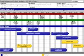 it project timeline swiftlight overview swiftlight software
