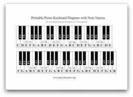 61 Key Keyboard Note Chart Printable Piano Keyboard Diagram In 2019 Keyboard Piano