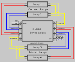 series ballast wiring 4 lamps electrical 101 light ballast wiring diagram 4 lamp series ballast wiring diagram