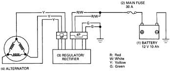charging system wiring diagram honda magna vf750c alternator and charging system circuit