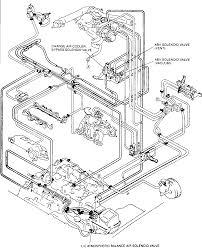 Land Rover Series 2 Wiring Diagram