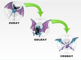 Pokemon Golbat Evolution Chart Evolution Zubat Evolution Chart