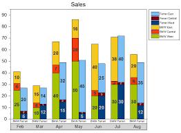Stacked Bar Chart Wiki Grouped Column Plots Originlab Wiki Conf Wiki