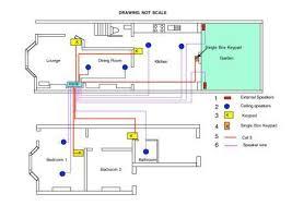 Cat Home Wiring Diagram  Wiring Diagrams Top Of Page Home Wiring    Cat Home Wiring Diagram