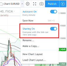 Tradingview Charting Library Download Customize Your Chart Sharing Settings Tradingview Blog