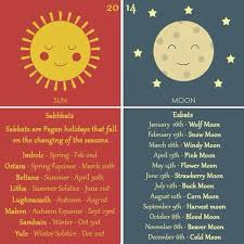 Wiccan Moon Chart Moon Sun Witch Wiccan Pagan Moon Phases Solstice Season