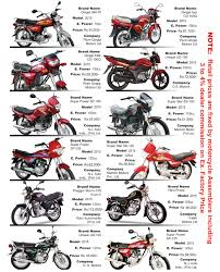 motorcycle market price in pakistan published regularly in mobile