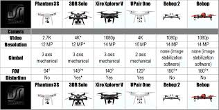 Best Drone Under 500 2017 Half Chrome Drones