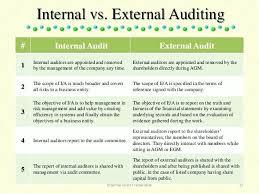 External Audit Report Template Caseyroberts Co