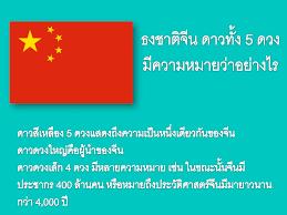 ธงชาติจีน Gif