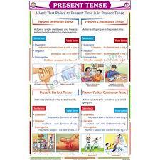Present Tense Chart 50x75cm Tenses Chart Present Tense