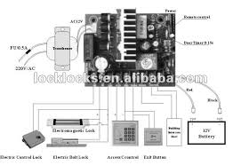 tattoo power supply schematic pictures to pin pinsdaddy tattoo power supply schematic besides variable circuit 800x551 · tattoo machine wiring diagram for dummies