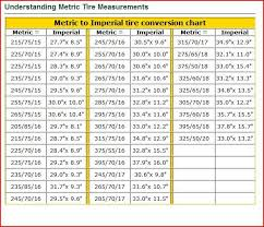 Imperial Chart Tyre Chart Metric To Imperial Conversion Metric To