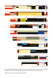 A Color Trend Timeline Of Sf Book Covers Showing Which Colors