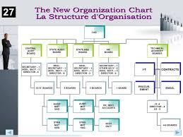 Cag Organisation Chart Ia As Reorganization