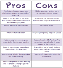 flipped classroom pros and cons images acirc middot azidah acirc middot storify 1000 images about flipping standards based grading on