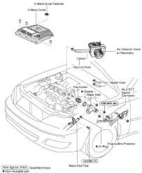 where is thw thermostat located on a 2002 toyota avalon engine