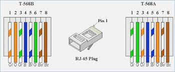 wiring diagram for rj45 wiring diagram libraries rj45 wire order diagram wiring diagram todaysrj45 wire order diagram wiring diagrams schema firewire wire diagram