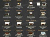 кофеманам: лучшие изображения (49) в 2019 г. | Chef recipes ...