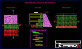 Small Picture Wall gabion in AUTOCAD DRAWING BiblioCAD