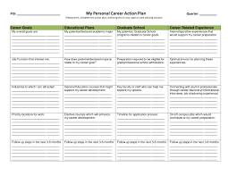 sample career plan 005 personal action plan template career example impressive