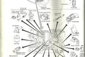 nissan hardbody fuse diagram nissan image wiring 1987 nissan d21 vacuum diagram 1987 auto wiring diagram schematic on nissan hardbody fuse diagram