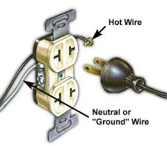 fundamentals of electricity 2 prong outlets 2 prong outlet graphic