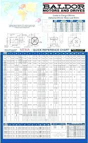 stepper motor frame size chart sizes page design reviews baldor