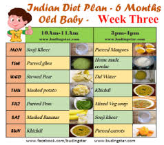 What To Feed 6 Month Old Baby Chart 16 6 Months Baby Food Chart Week 2 Indian Baby Food Food