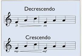 Jump to navigation jump to search. Gh Choral Music Lesson 20 Dynamics Another Very Facebook