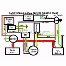 gy6 wiring diagram scooter free templates all atv wiring jpg 4 Wire Ignition Switch Diagram Atv gy6 wiring diagram scooter full electrics harness cdi ignition coil key spark plug recitifier solenoid 150 4 wire atv ignition switch wiring
